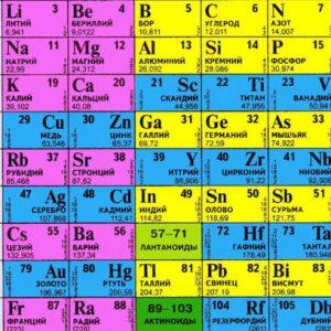 Список химических ингредиентов в порошках