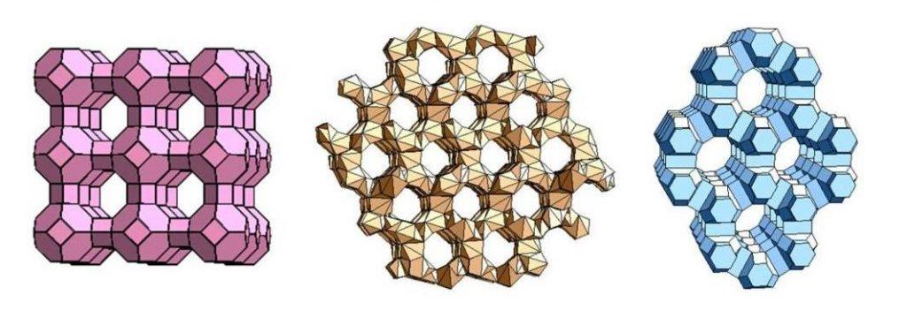 Структура цеолитов