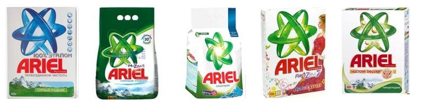 Состав стирального порошка Ariel