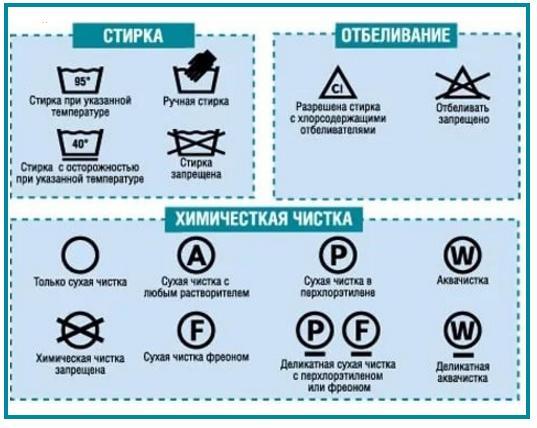 Значки на бирках и ярлыках одежды