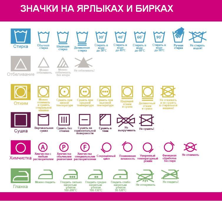 значки на ярлыках и бирках вещей