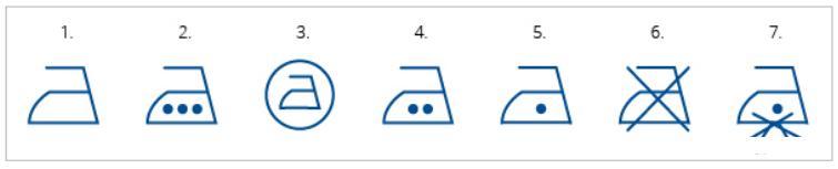 Что означают значки на бирках одежды